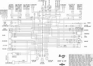 Cushman Truckster Wiring Diagram Diagrams Top