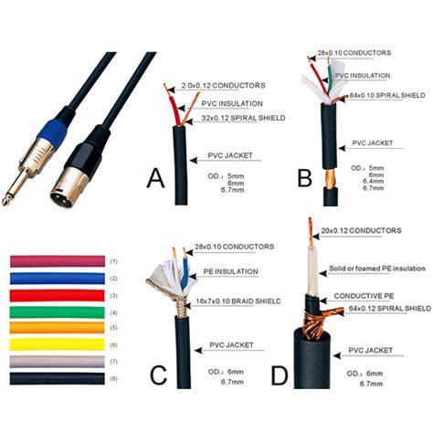 xlr microphone wiring diagram wirdig readingrat net