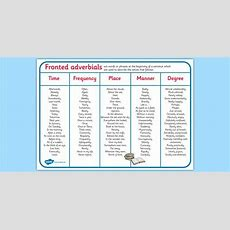 Fronted Adverbials Word Mat  This Simple Word Mat Features Key Vocabulary For This Topic A
