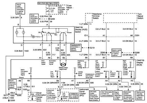2005 Chevy Impala Ignition Switch Wiring Diagram by Repair Guides Instrument Panel Gauges Console