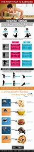 kko fitness the right way to exercise infographic visualistan