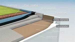 Garagendach Abdichten Kosten : fertiggarage dach abdichten carport dach abdichten ~ Michelbontemps.com Haus und Dekorationen