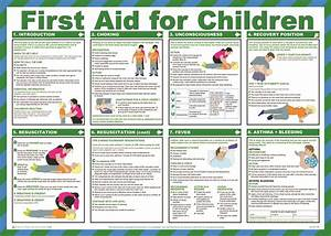 7 Best Images Of Free Printable First Aid Handouts