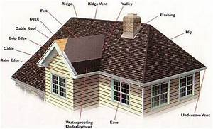 Roof Doctor  Inc  - Roof Anatomy Lingo