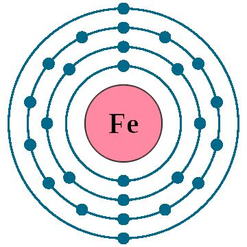 Iron Protons Neutrons Electrons by Iron Periodic Table Protons Neutrons And Electrons