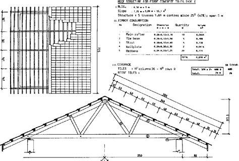 roof purlin roof purlins sc 1 st memphite