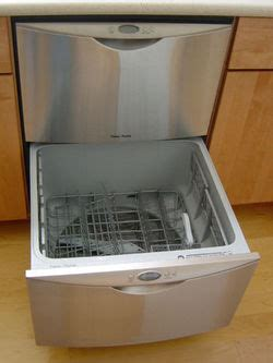 medici effect blog dishwashers  file cabinets