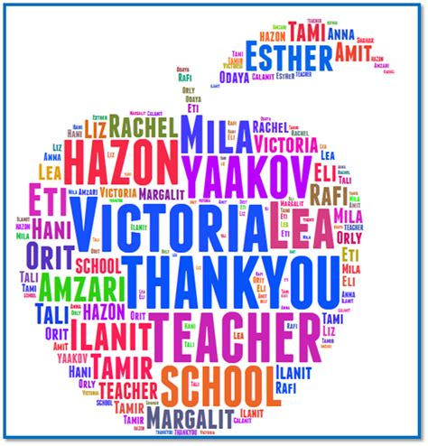Creator For Teachers by Tagxedo Wordle Creator Idea For A Thank You Note For