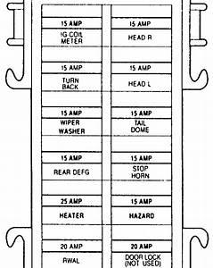 Suzuki Samurai 1987 Fuse Box Diagram