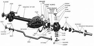 jeep front parts diagram jeep auto wiring diagram With bx2200 parts diagram furthermore ford dana 44 front axle exploded view