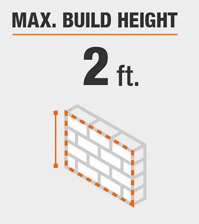 Retaining Wall Block Rockwall Concrete Pallet Yukon