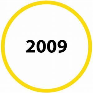 Wolf System Gmbh : company history wolf system ~ A.2002-acura-tl-radio.info Haus und Dekorationen