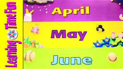 Months of the Year | Months for Kids | Month Name ...