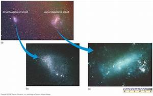 Milky Way Hubble Classification - Pics about space
