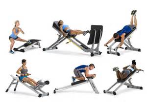 Total Gym: Commercial Gym Equipment Packages For Sale Total Gym
