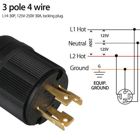 wire twist lock electric male plug connector nema  p  copper  ebay