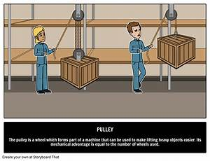 Pulley And Rope Invention