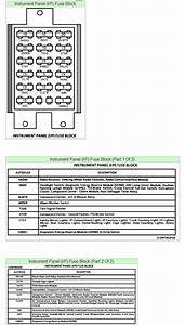 1994 Buick Regal Fuse Box Diagram  I Need A Diagram