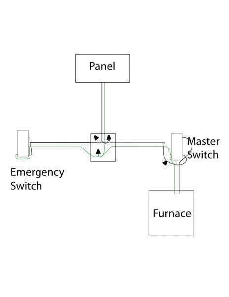 Furnace Primary Wiring by Need Help Wiring An Furnace Emergency Switch