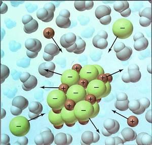 Dot Diagram Nacl Water