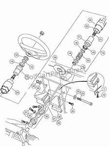 Steering Column  U2013 All Vehicles Except Turf  Carryall 2 Xrt