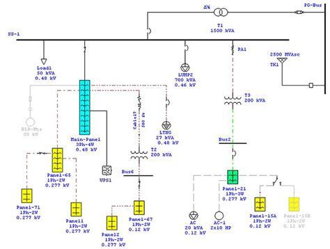 panel schedule software load schedule design