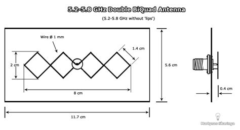 build   antenna double biquad sector antenna