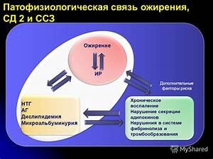Лекарства при ад при макулодистрофии