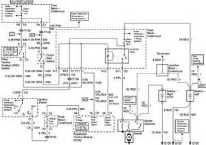 2007 chevy silverado wiring diagram 2007 image similiar 2003 chevy silverado ignition wiring diagram keywords on 2007 chevy silverado wiring diagram