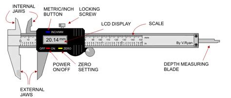 Diagram Of A Digital Caliper by The Digital Vernier Caliper