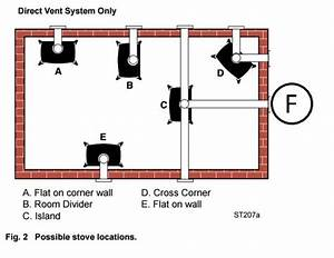 Lp Stove Location And Venting Options