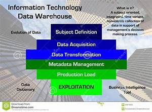Information Technology Data Warehouse Diagram Stock