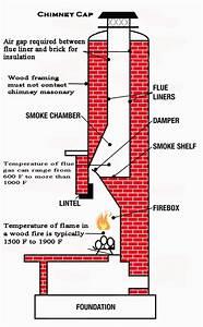 Chimney Construction Diagram Brick Chimney Construction Diagram