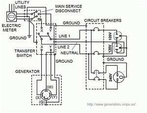 18 Elegant Transfer Switch Diagram