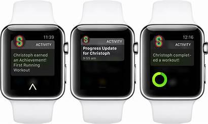 Activity Apple Sharing Alert Workout Orangetheory Question
