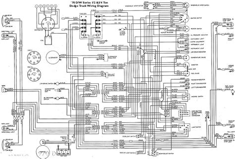 68 Camaro Engine Wiring Diagram Free Picture by 1974 Dodge Alternator Wiring Diagram Wiring Diagram And