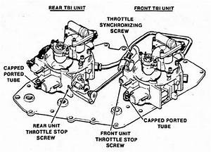 1982 corvette fuel system With 1982 corvette wiring diagram 1984 corvette fuel wiring diagram 1985