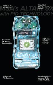 Airgas  U2014msa Altair 5x Features