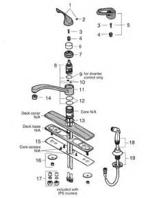 parts of a kitchen faucet diagram valley single handle kitchen faucet repair parts