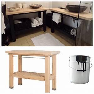Console Salle De Bain : une salle de bain ikea hacks clem around the corner ~ Preciouscoupons.com Idées de Décoration