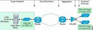 Cisco Cds Video Navigator Application User Guide  Release
