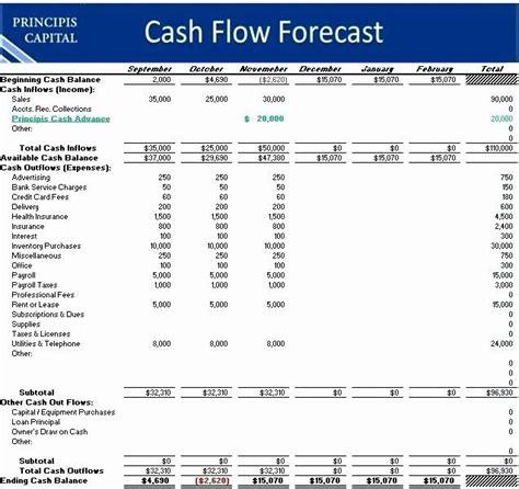 unique simple cash flow statement template