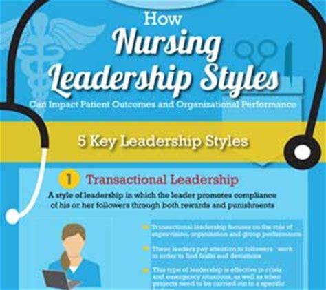 infographic  nursing leadership styles  impact