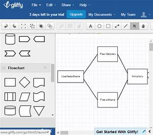5 Free Websites To Draw Tree Diagram Online