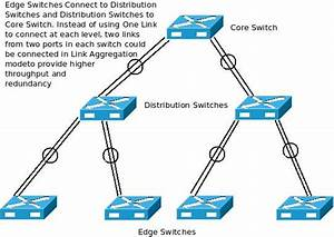Why Not Use Link Aggregation To Extend Your Network