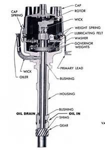 similiar hei ignition parts diagram keywords hei distributor wiring diagram likewise chevy 350 hei distributor