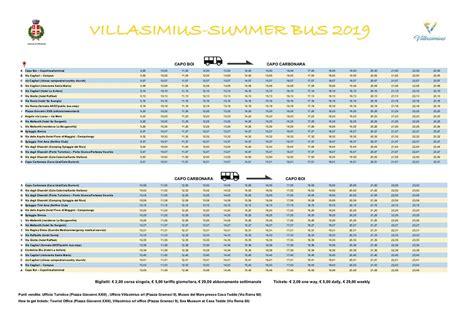 Ufficio Turistico Villasimius Turismo E Vacanze