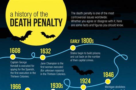 death penalty deters crime statistics brandongaillecom