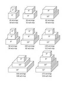 wedding cake servings cakes to remember cake serving size charts