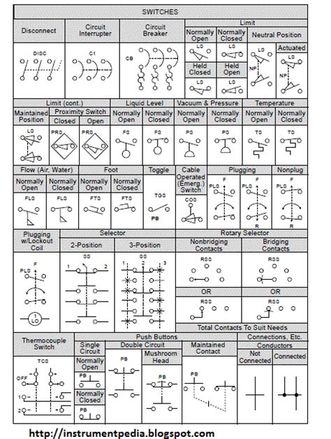 How Read Electrical Relay Diagram Standard Symbols